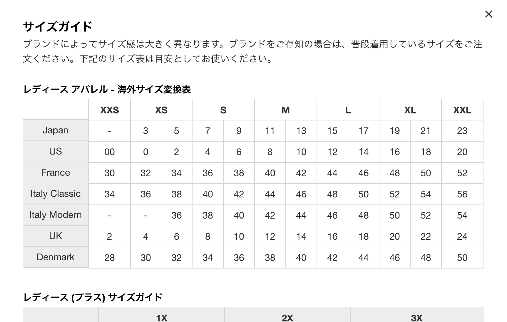 Size chart with Japanese clothing size conversions