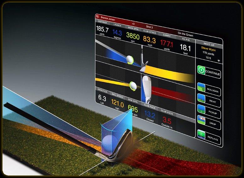 Golf Swing Analysis