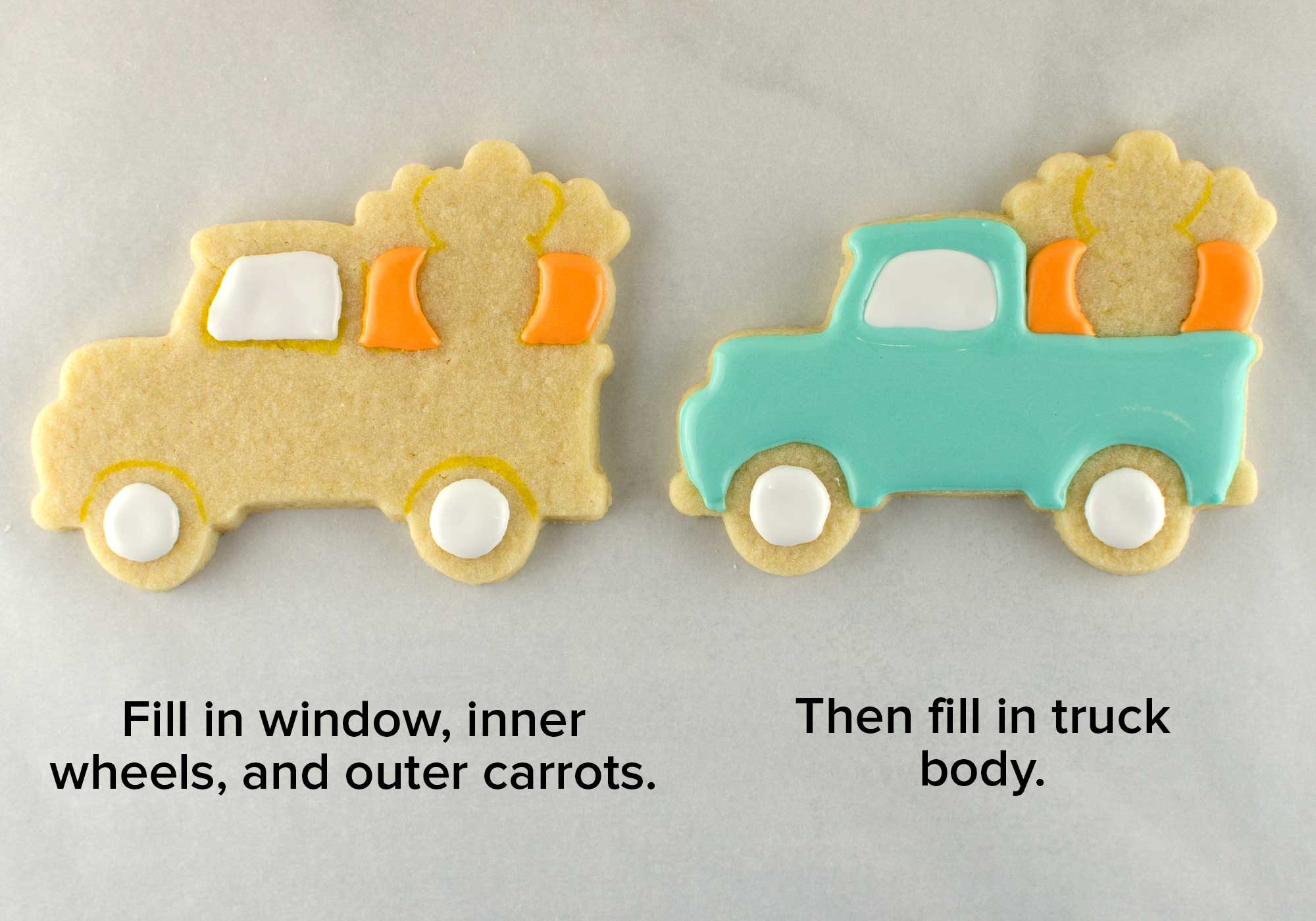 Easter truck cookies step 2