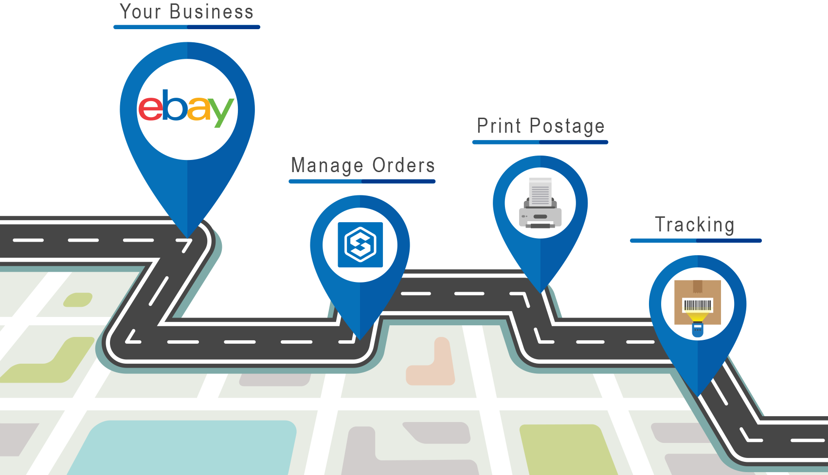 eBay integrates with SmartShyp within a few steps.