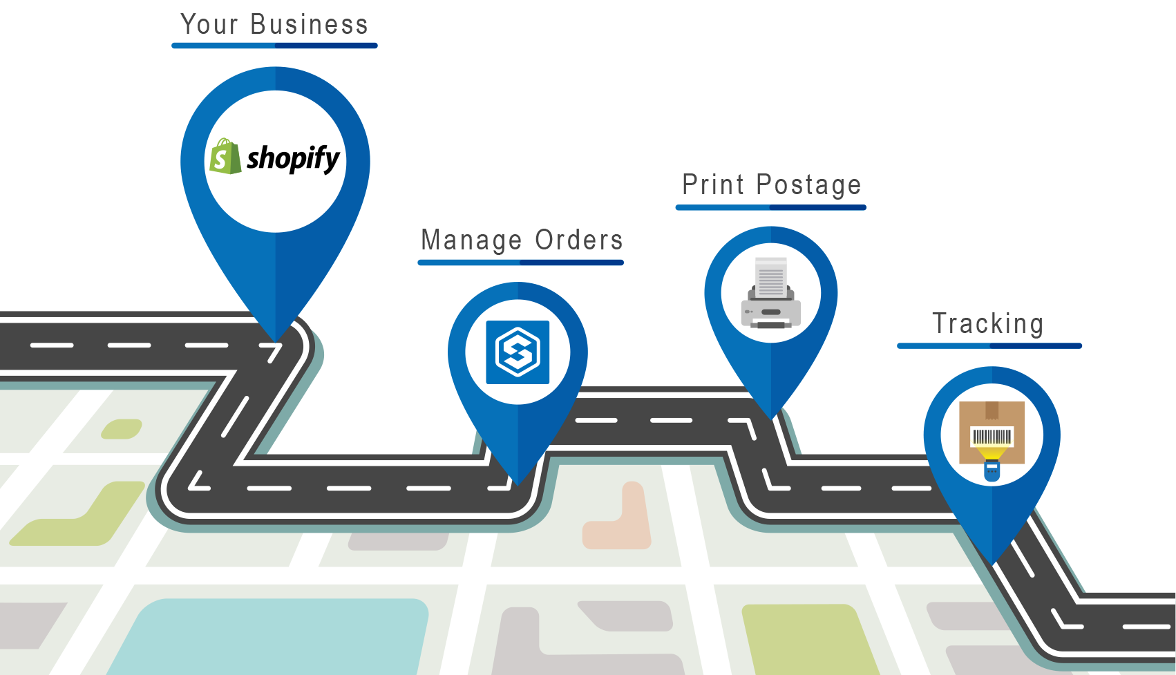 Shopify integrates with SmartShyp to provide sellers with a simple, yet powerful shipping solution.