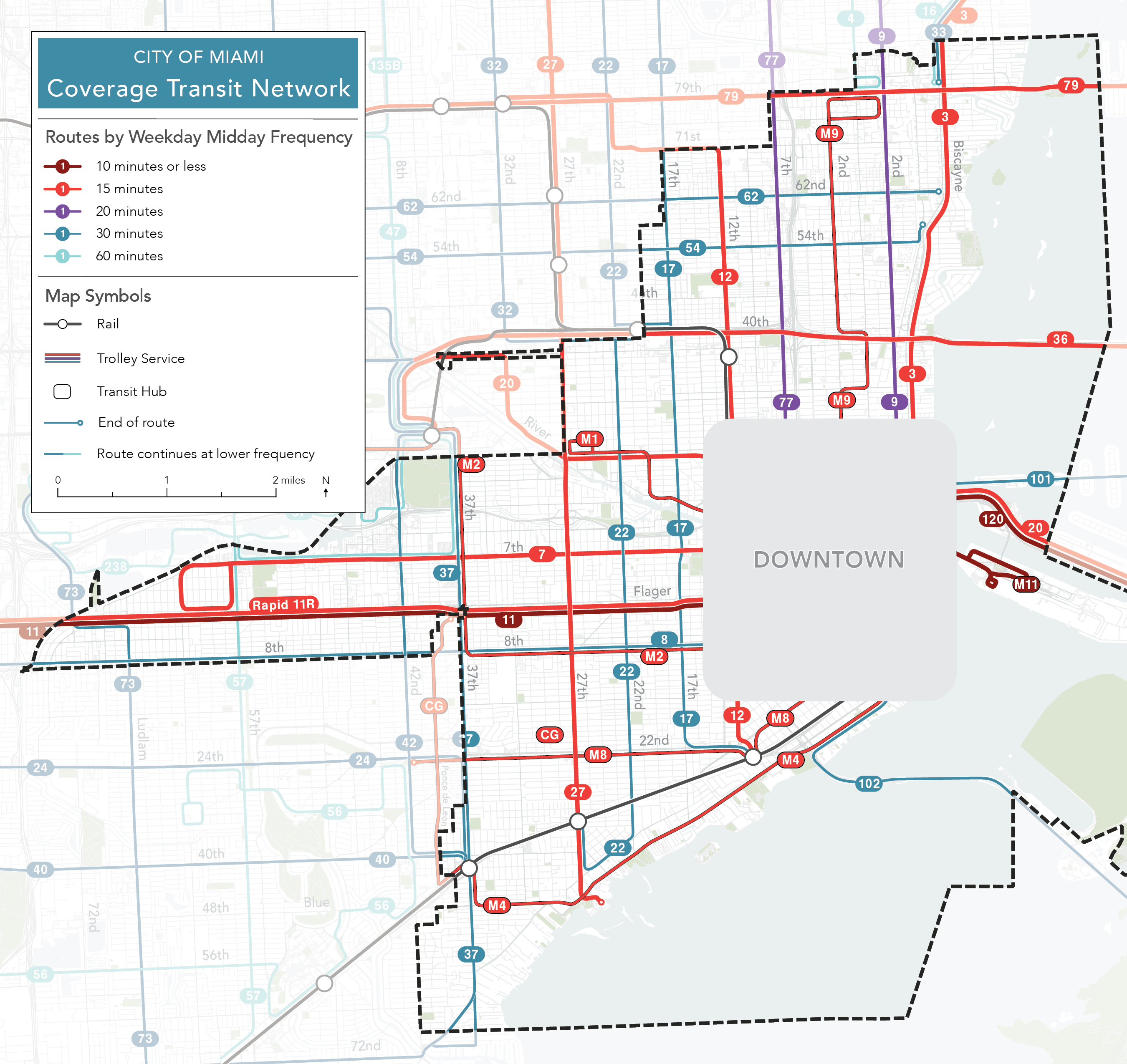 better bus project: take the network concepts survey for