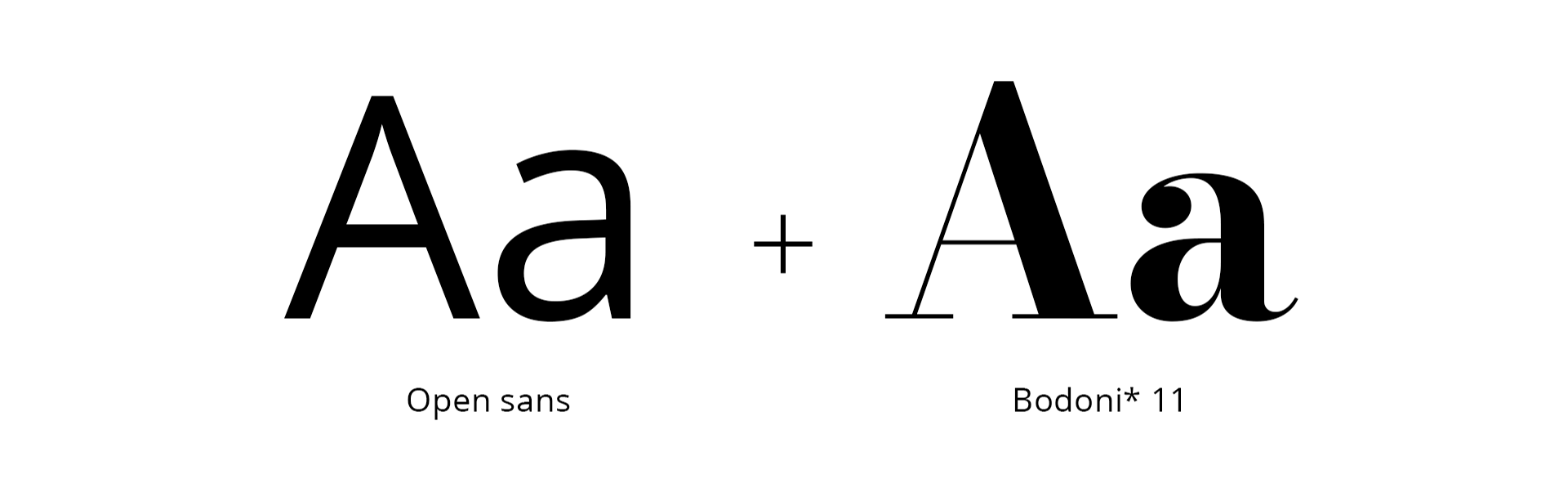 Display of typefaces used in this project