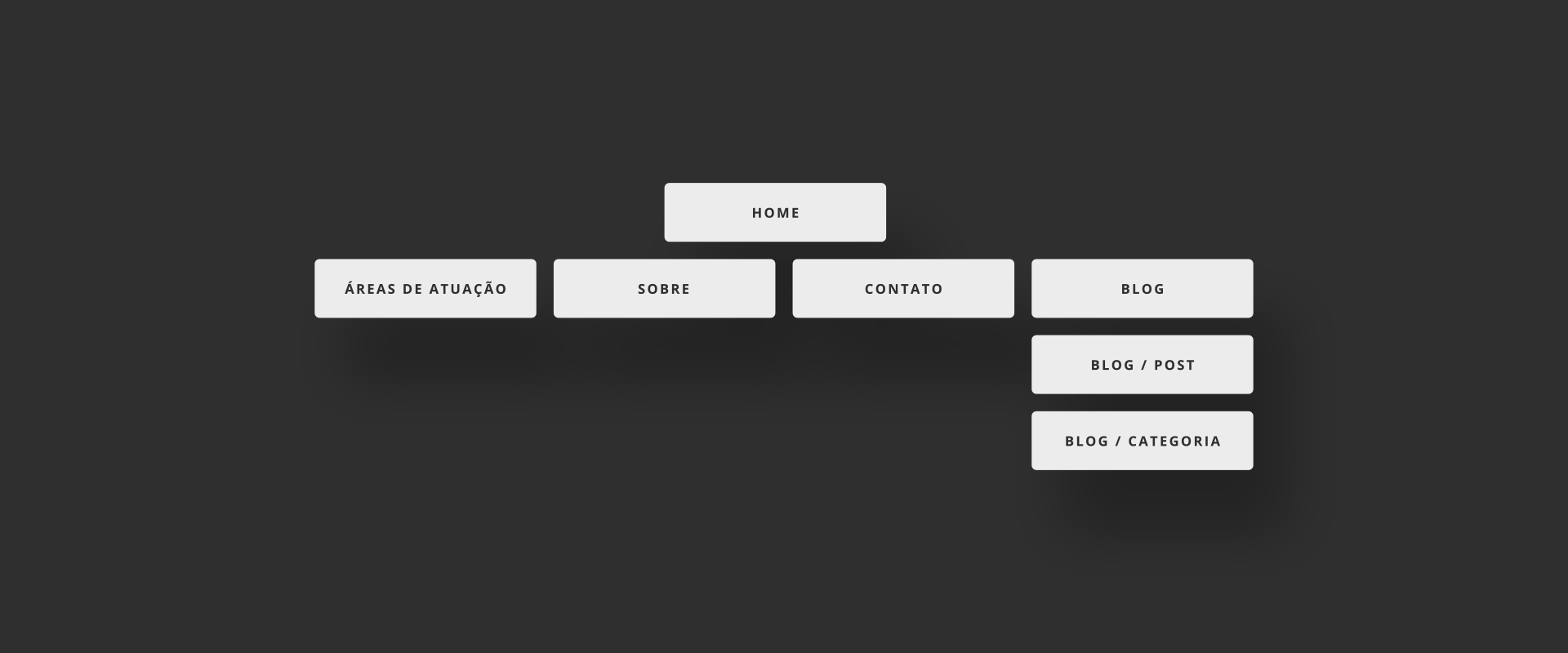 project's sitemap