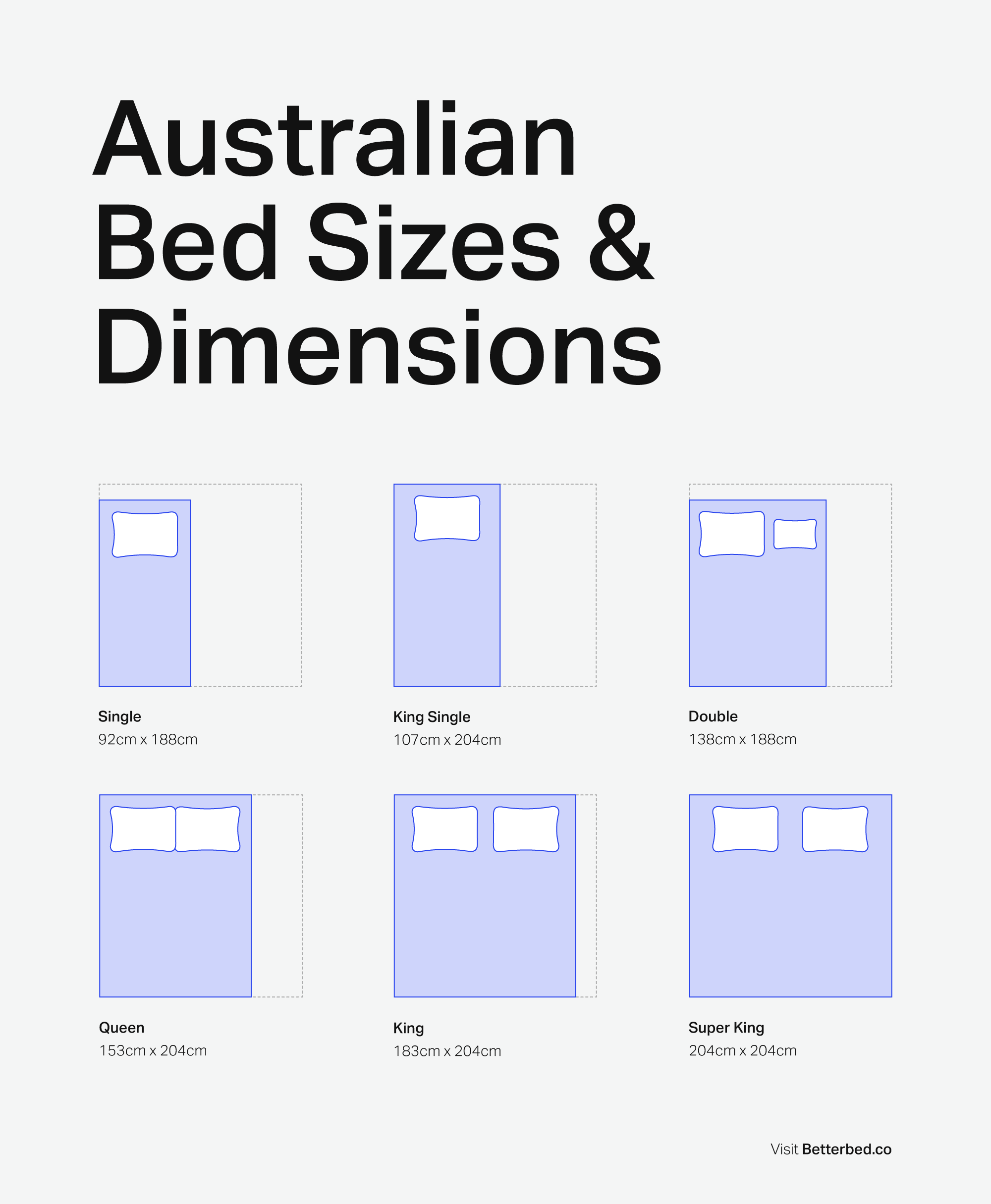 Australian Bed Size Chart — Betterbed