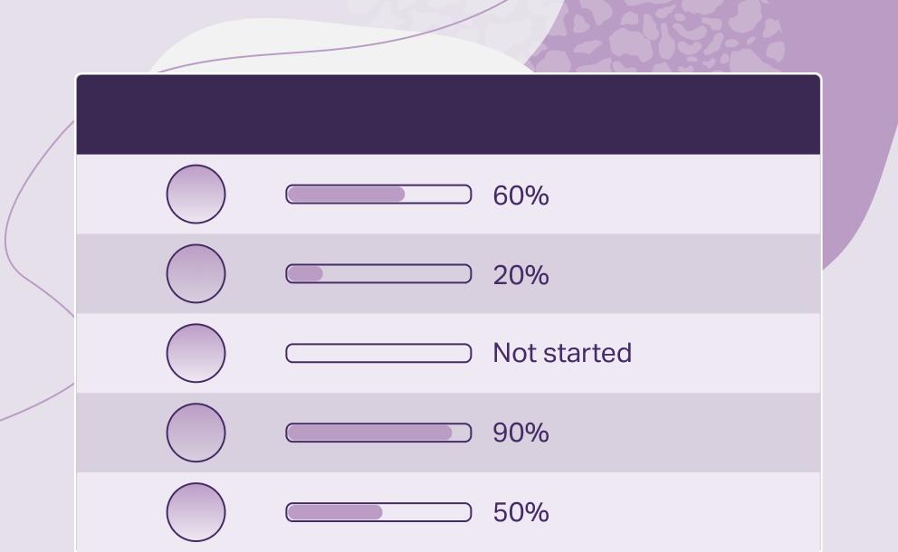 Organization Admin Dashboard