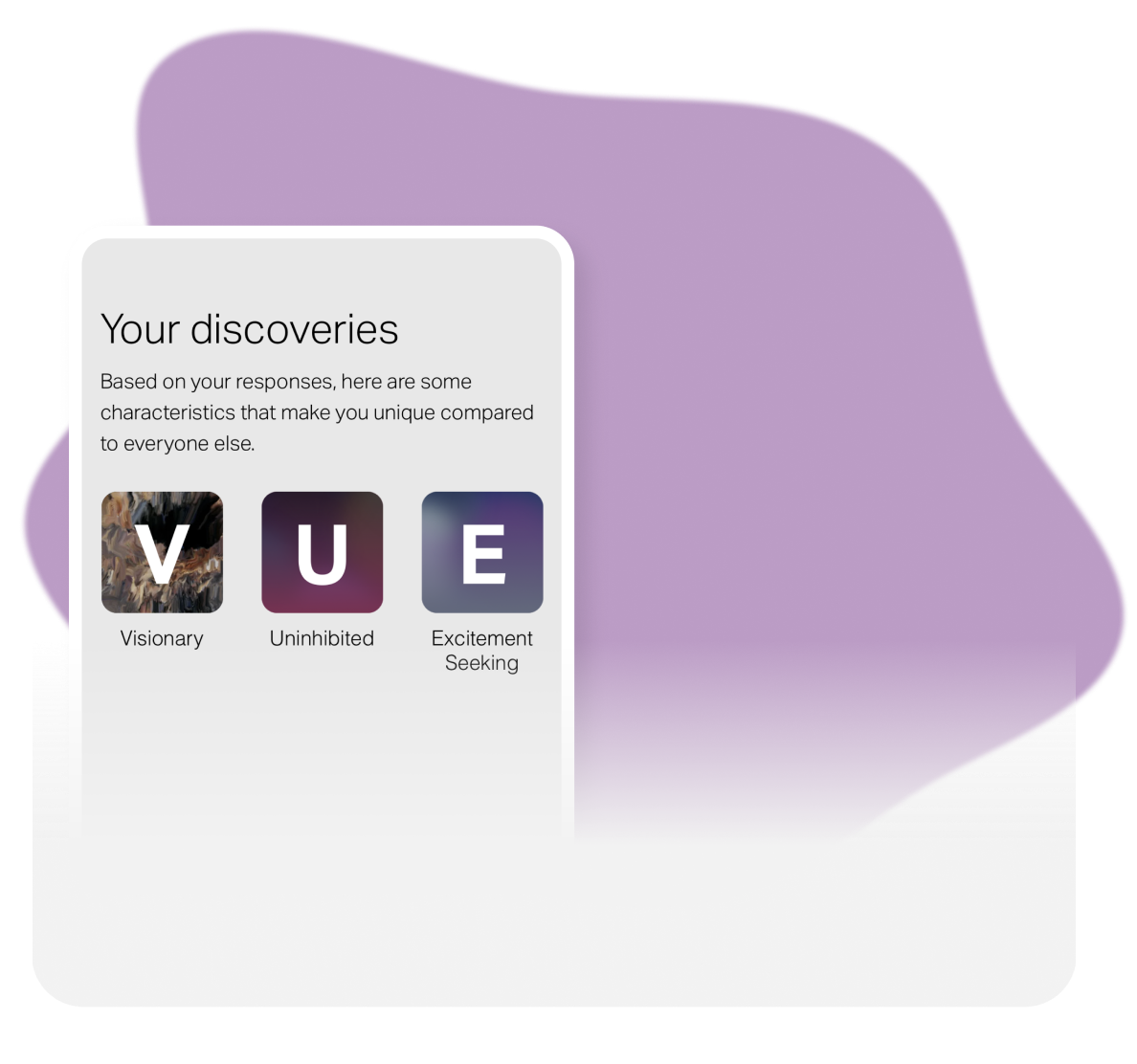 Your discoveries