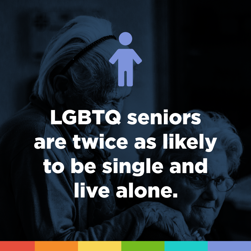 LGBTQ senior are twice as likely to be single and live along with person icon