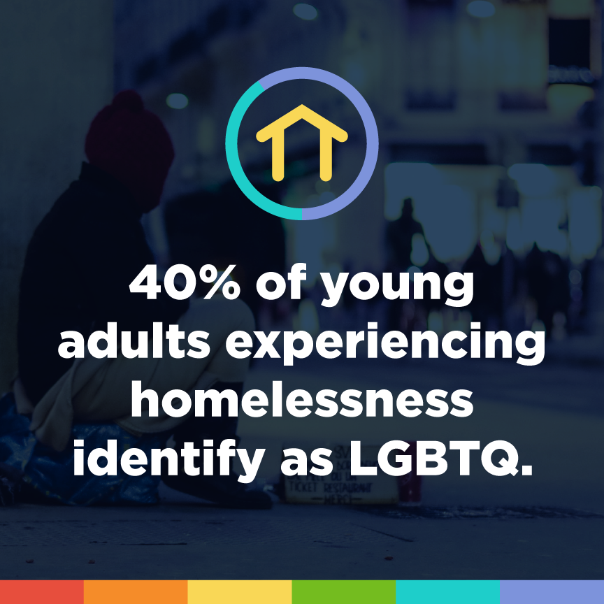 40% of young adults experiencing homelessness identify as LGBTQ.