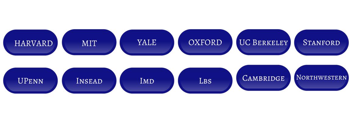 HARVARD, MIT, YALE, OXFORD, UC BERKELEY, STANFORD, UPENN, INSEAD, IMD, LBS, CAMBRIDGE, MORTHWESTERN