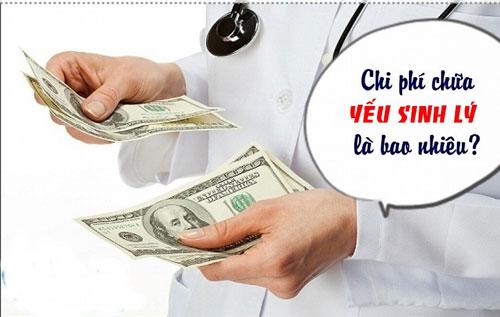 Chi phí chữa (điều trị) yếu sinh lý hết bao nhiêu tiền 3