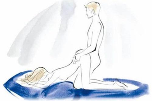 Mụn rộp sinh dục là bệnh gì nguyên nhân triệu chứng hình ảnh 5