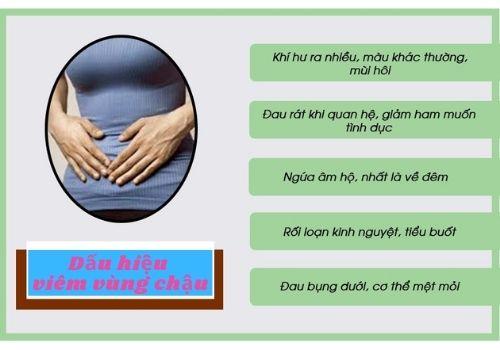 dấu hiệu triệu chứng viêm vùng chậu
