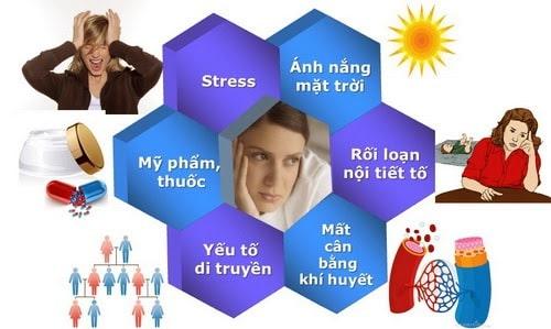 Viêm phần phụ là gì triệu chứng và cách chữa hiệu quả nhất 4