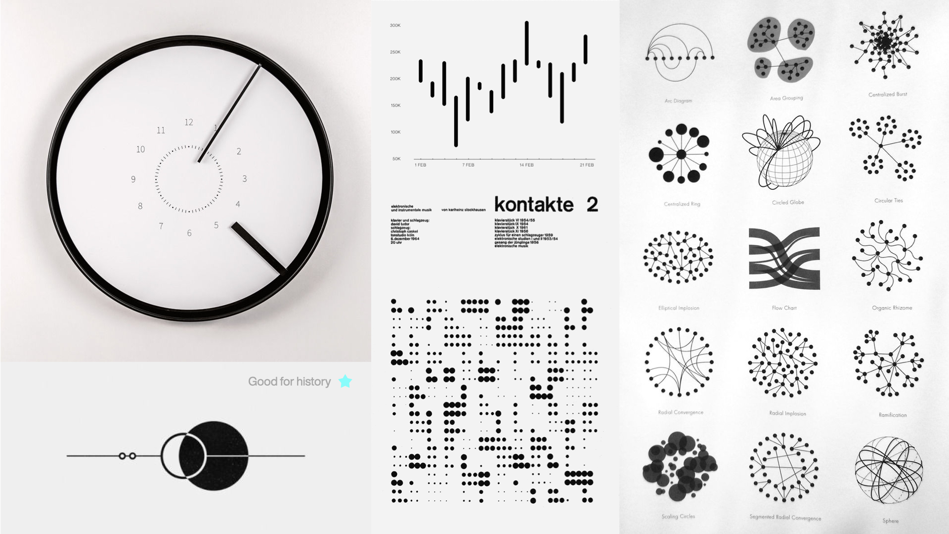 Collage of metrics, graphs, and graphical elements composing the visual mood-board.