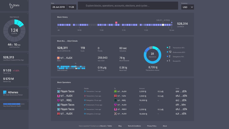 TzStats block details and operations screen