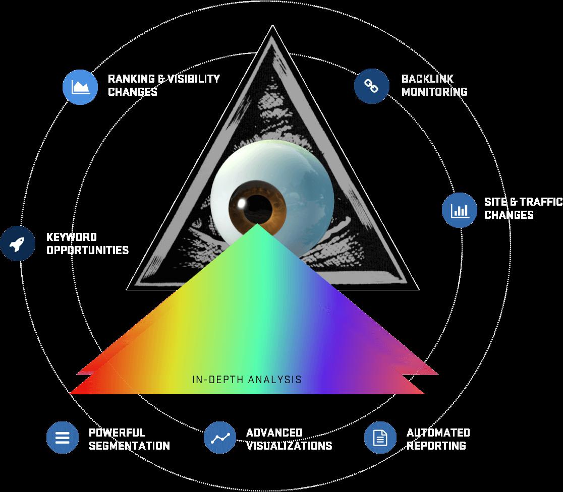 Nightwatch Eye Logo