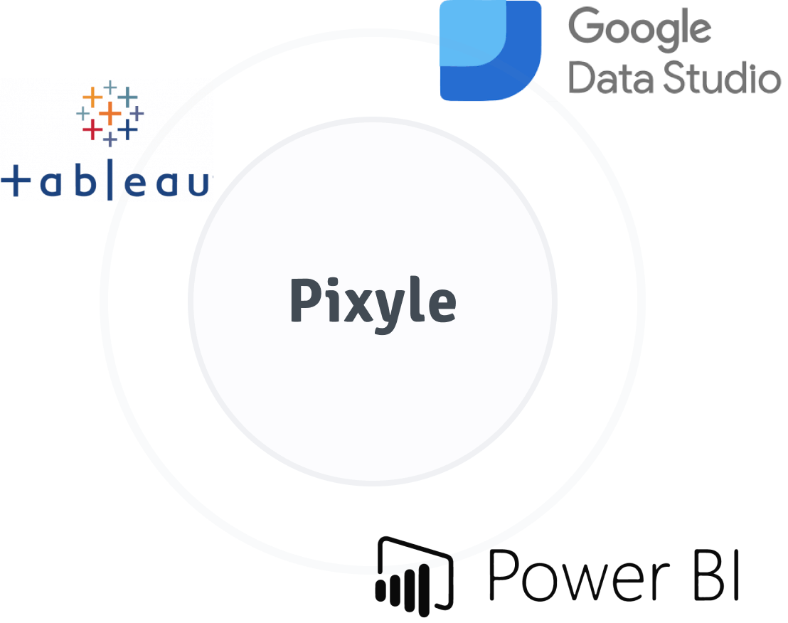 Logo of different analytic tools beings integrated with Pixyle