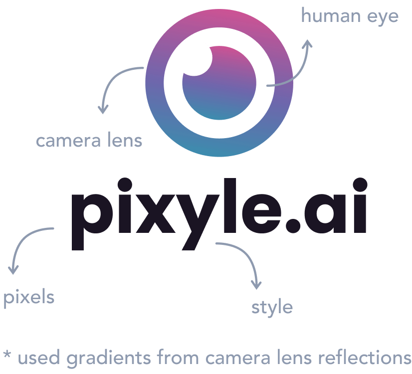 Pixyle's logo and icon with description of the branding and idea behind it