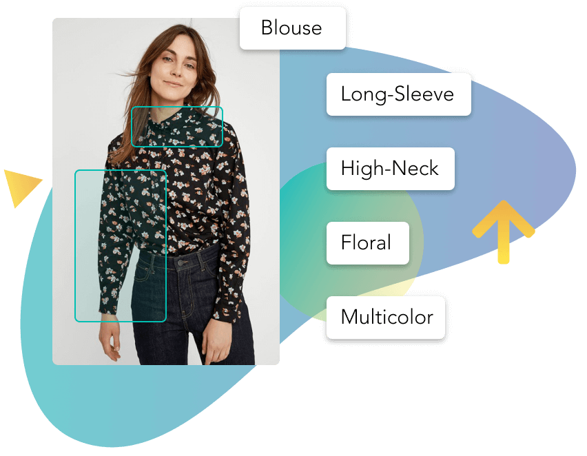 Girl wearing a floral shirt with long sleeves and high neck with bounding boxes on the collar and sleeve