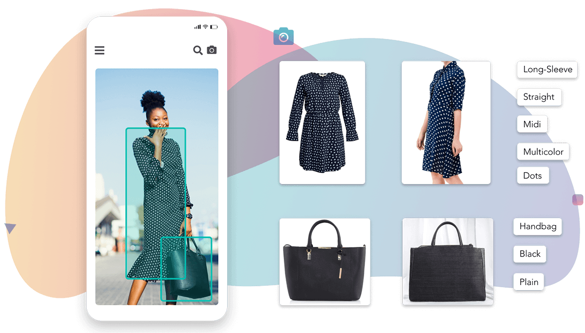 Image of a girl in a dress carrying a bag with visually similar items and automatically generated tags