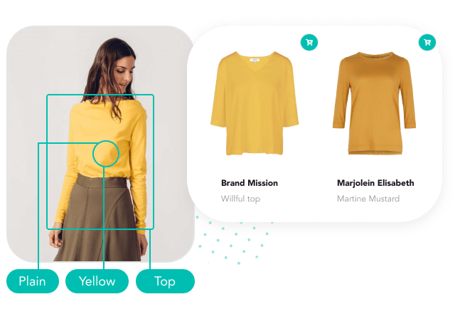 Similar recommendations process for a yellow top.