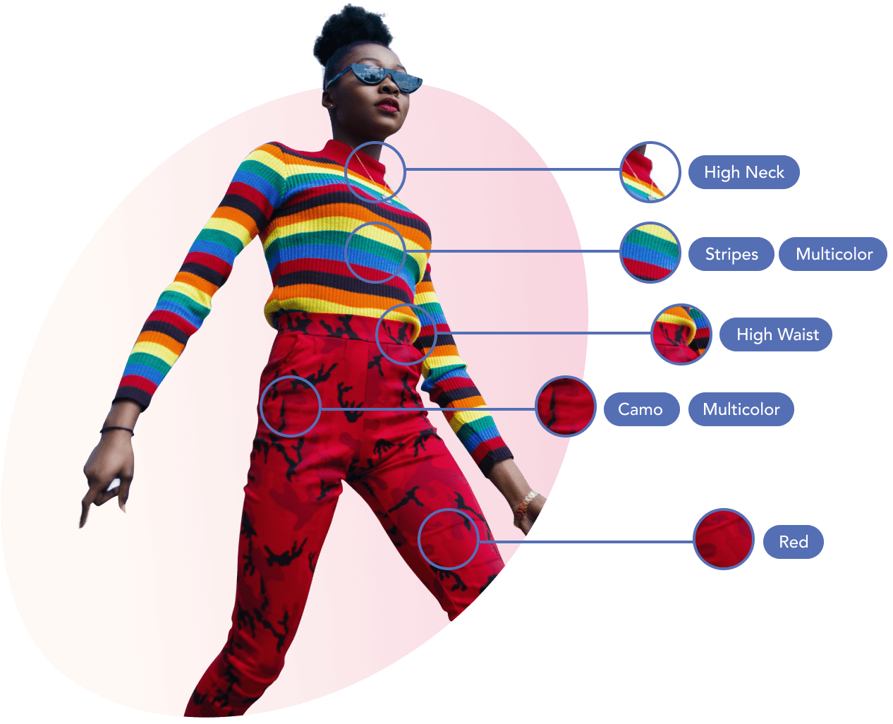 Powerful descriptive tags of blouse and pants using automatic tagging