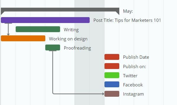 Gantt Chart for Socia Media 3