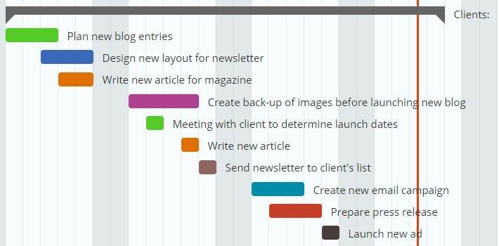Instagantt: Gantt Chart Example Step 1