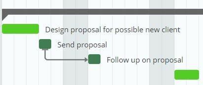 Instagantt: Gantt Chart Example Step 3