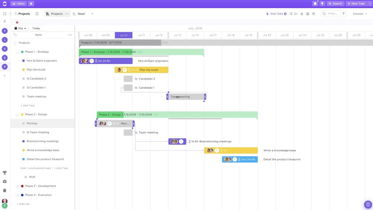 Clickup Gantt Chart Example