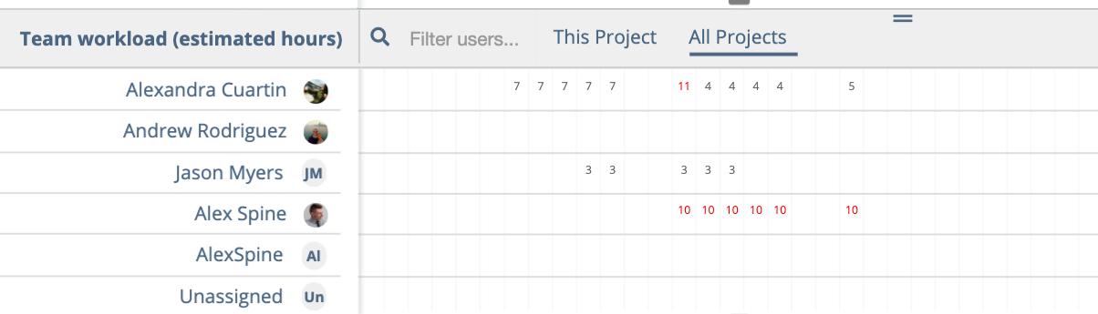 Instagantt: Gantt Chart Team Workload View
