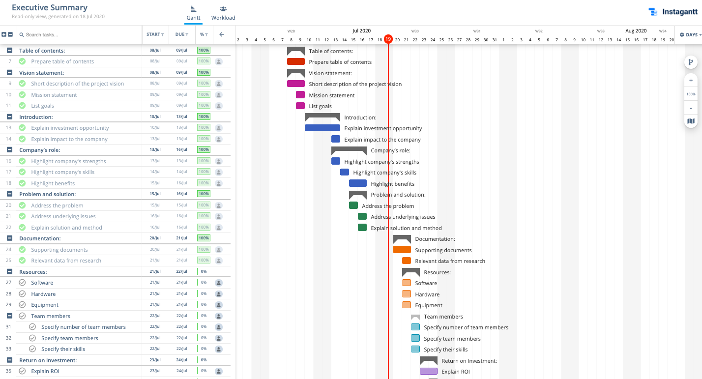 Instagantt: Create Timelines in minutes