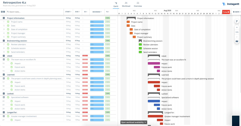Best Online Gantt Chart Software