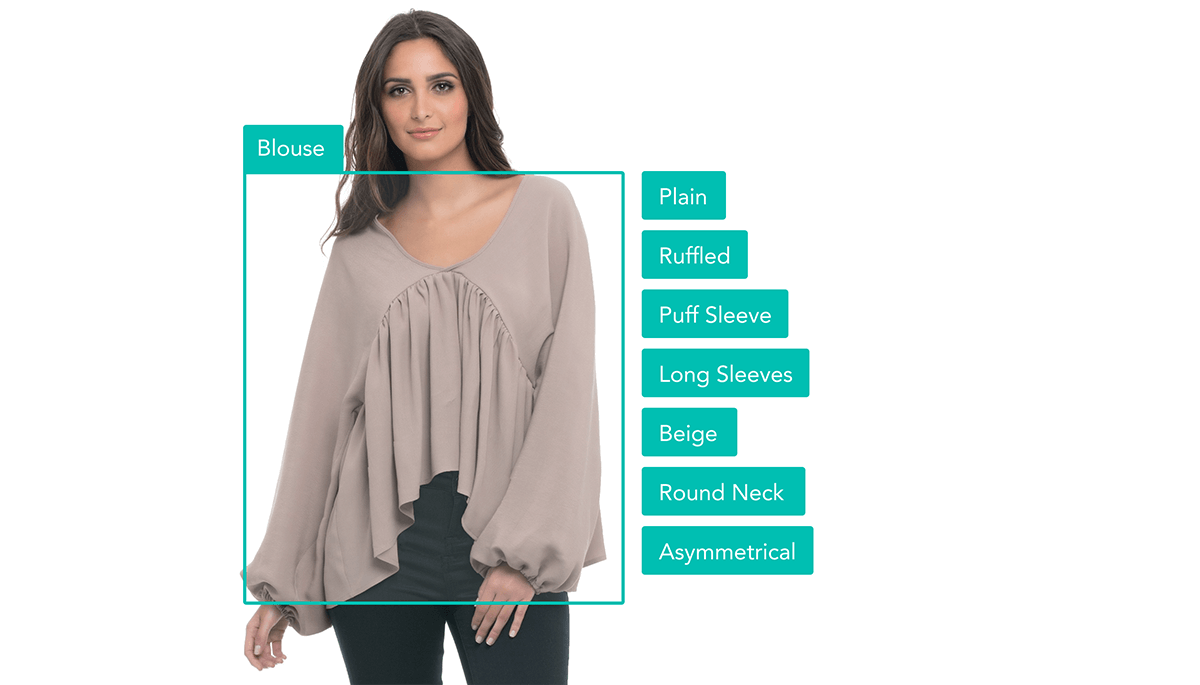 Automatically generated tags for a beige blouse with long sleeves