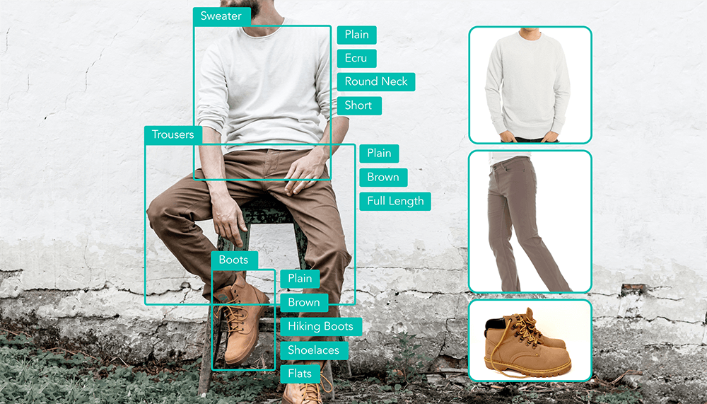Automatically generated tags for an ecru, round neck sweater, full-length brown trousers, and brown hiking boots