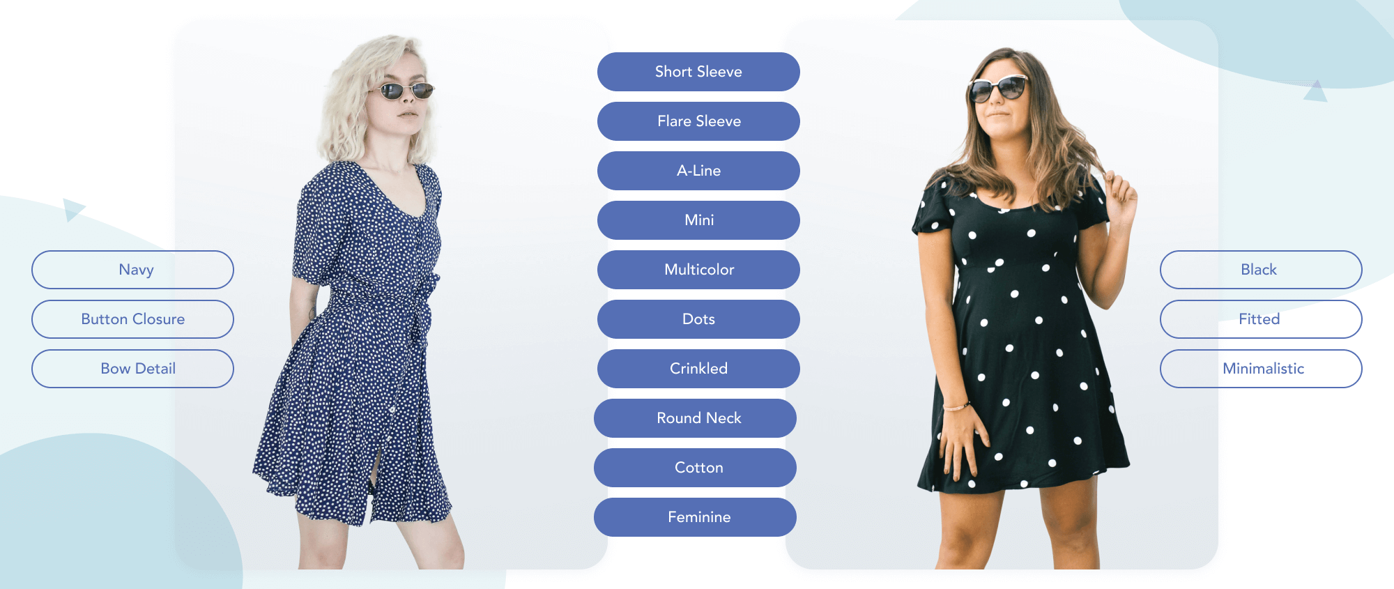 Two girls wearing navy dresses with dots with automated tags between them showing the similarities