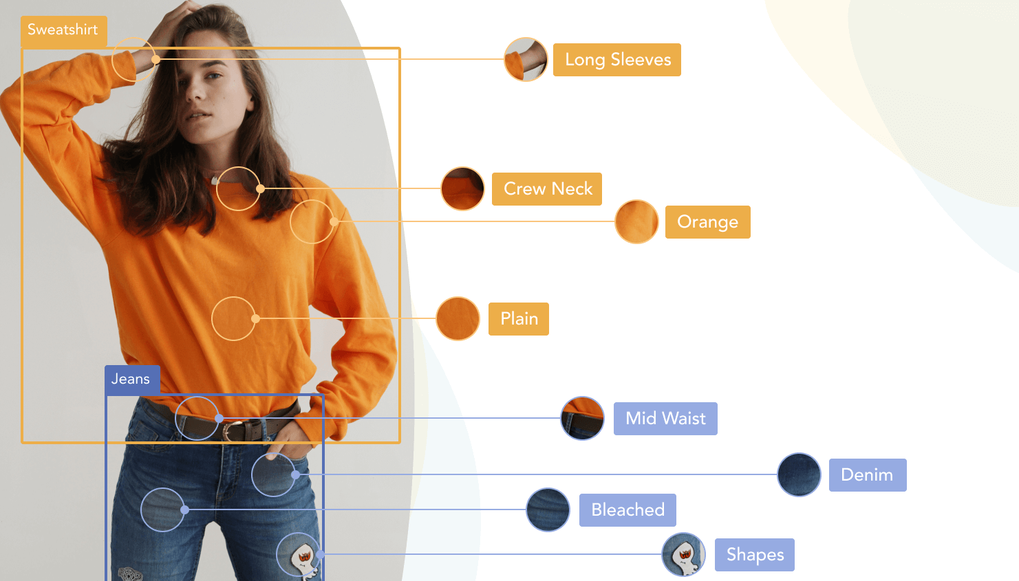 Descriptive tags for an orange blouse with crew neck and mid waist ripped jeans