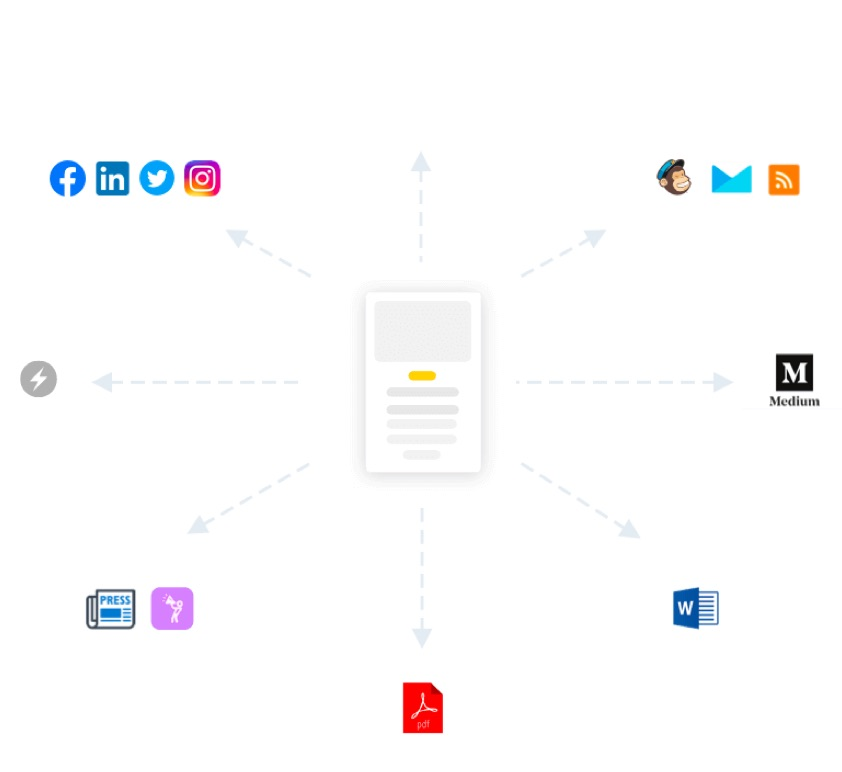 Content hubs/ mobile platforms: Go multichannel and say goodbye to copy-pasting