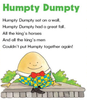 Humpty Dumpty and Marketing Strategy