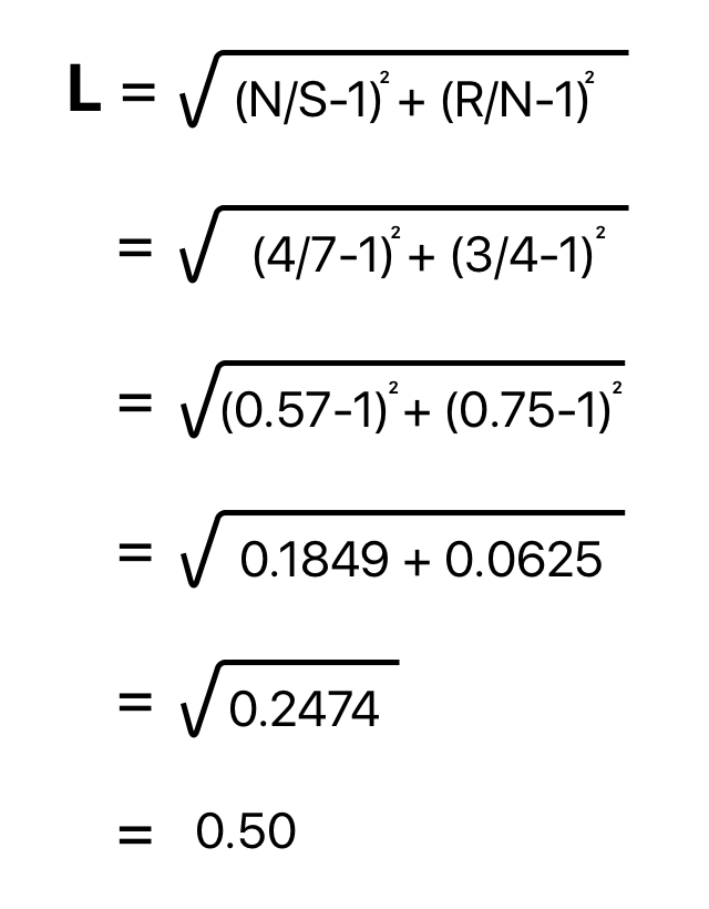 A completed version of the lostness formula