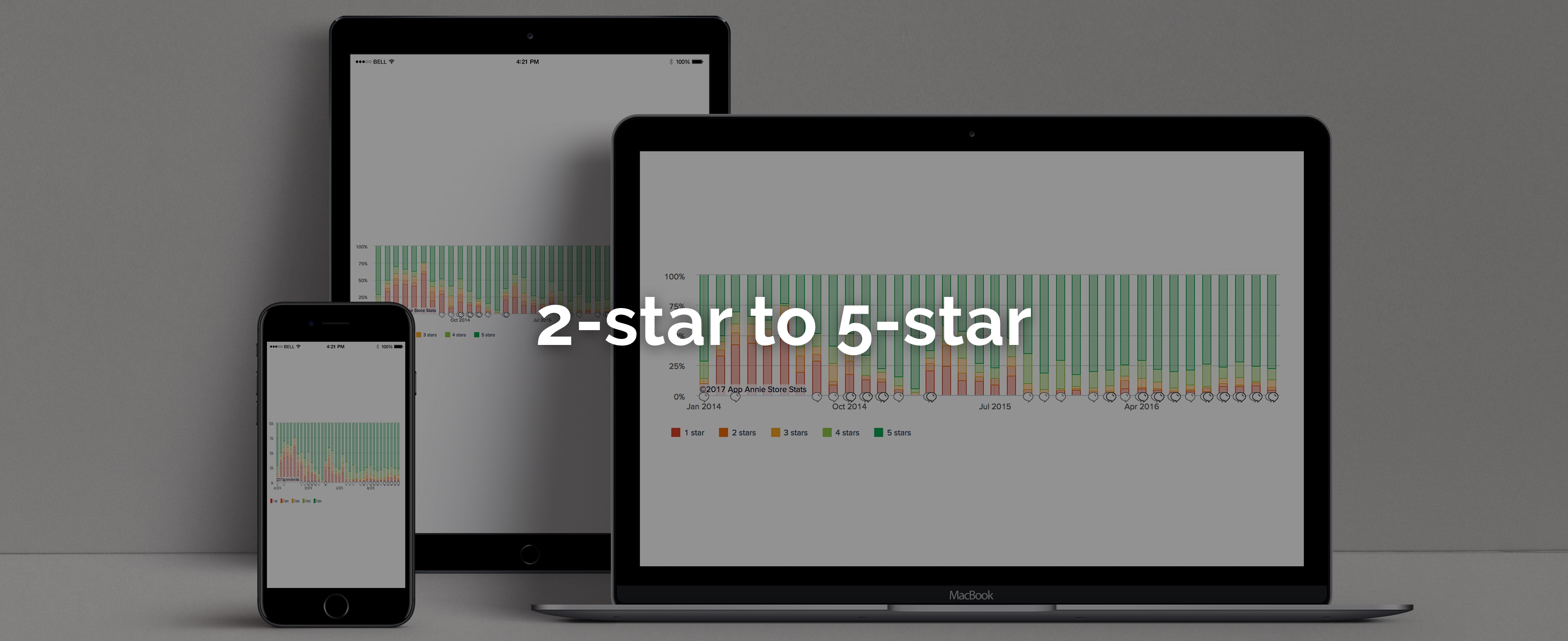 From 2-star to 5-star apps
