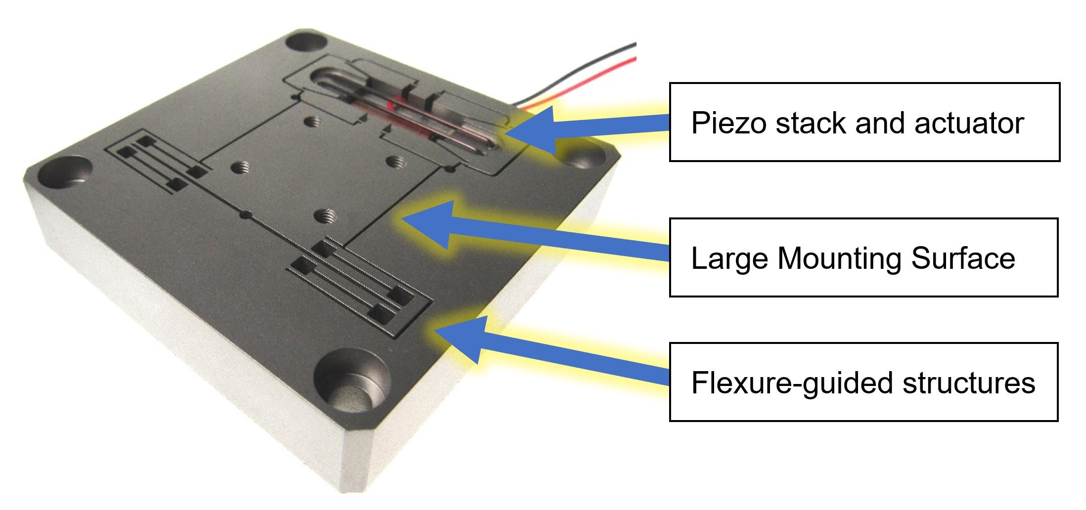 Piezo Stage Architecture Description