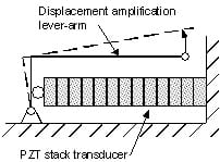Simple lever arm mechanism for displacement amplification with piezo stack transducer