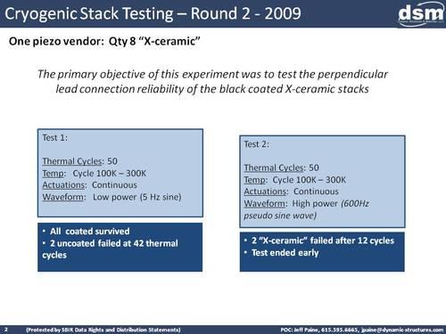 Cryogenic piezo stack testing summary - round 2