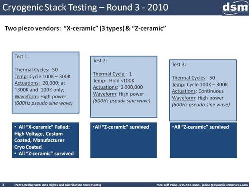 Cryogenic piezo stack testing summary - round 3