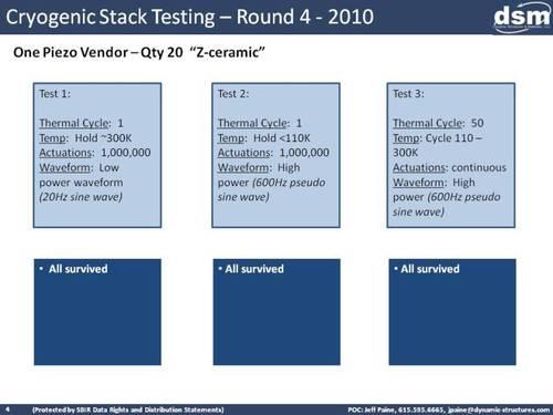 Cryogenic piezo stack testing summary - round 4