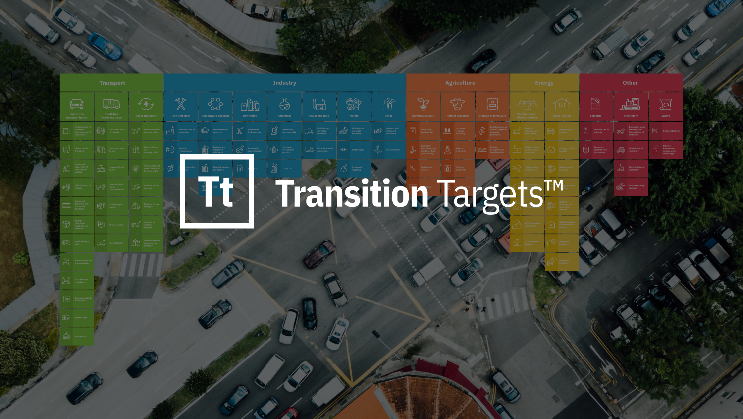 ‍ClimateView today released the open-data initiative Transition Targets. Designed for cities, regions, and nations. Visit www.transitiontargets.org to download the white paper.