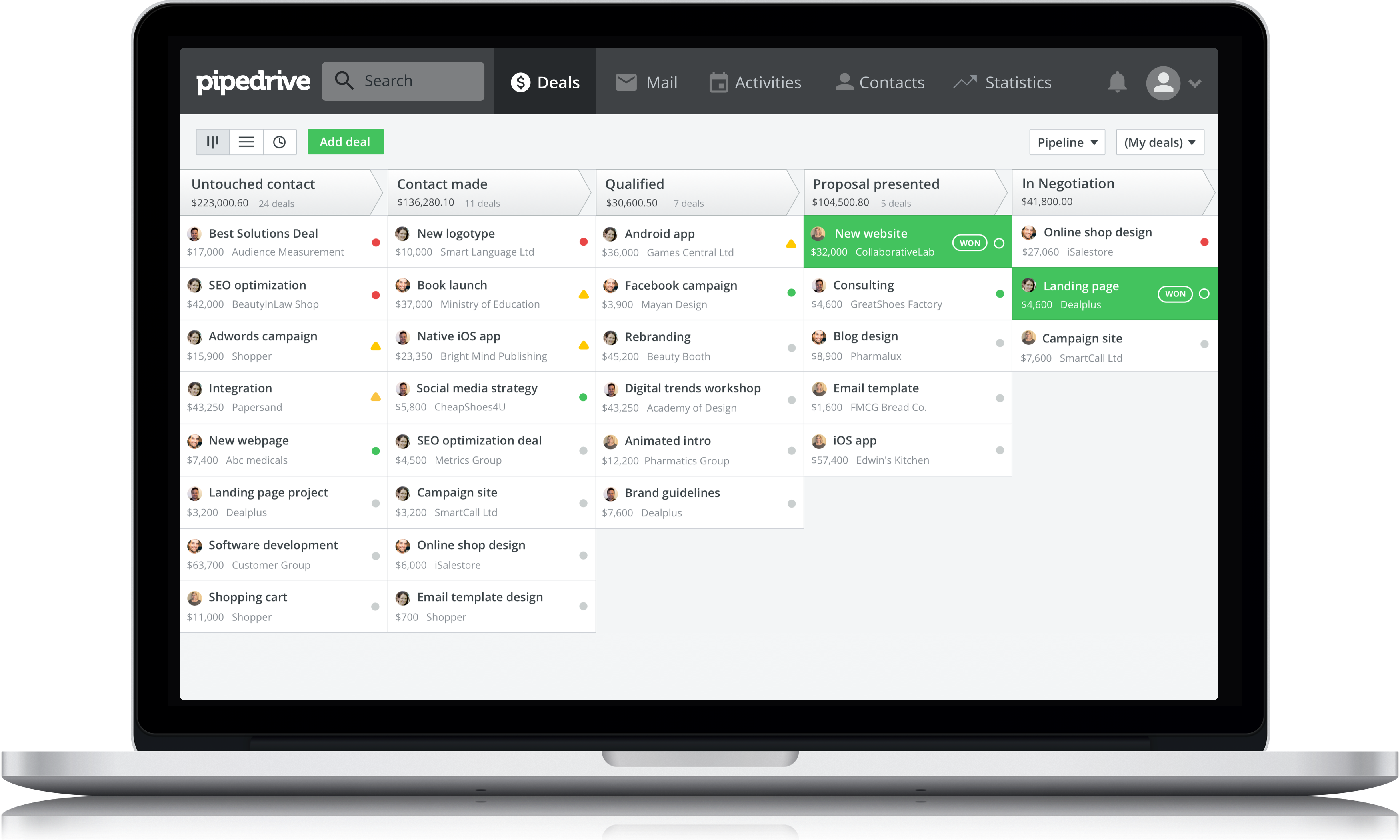 Dashboard from Pipedrive, the real Sales CRM