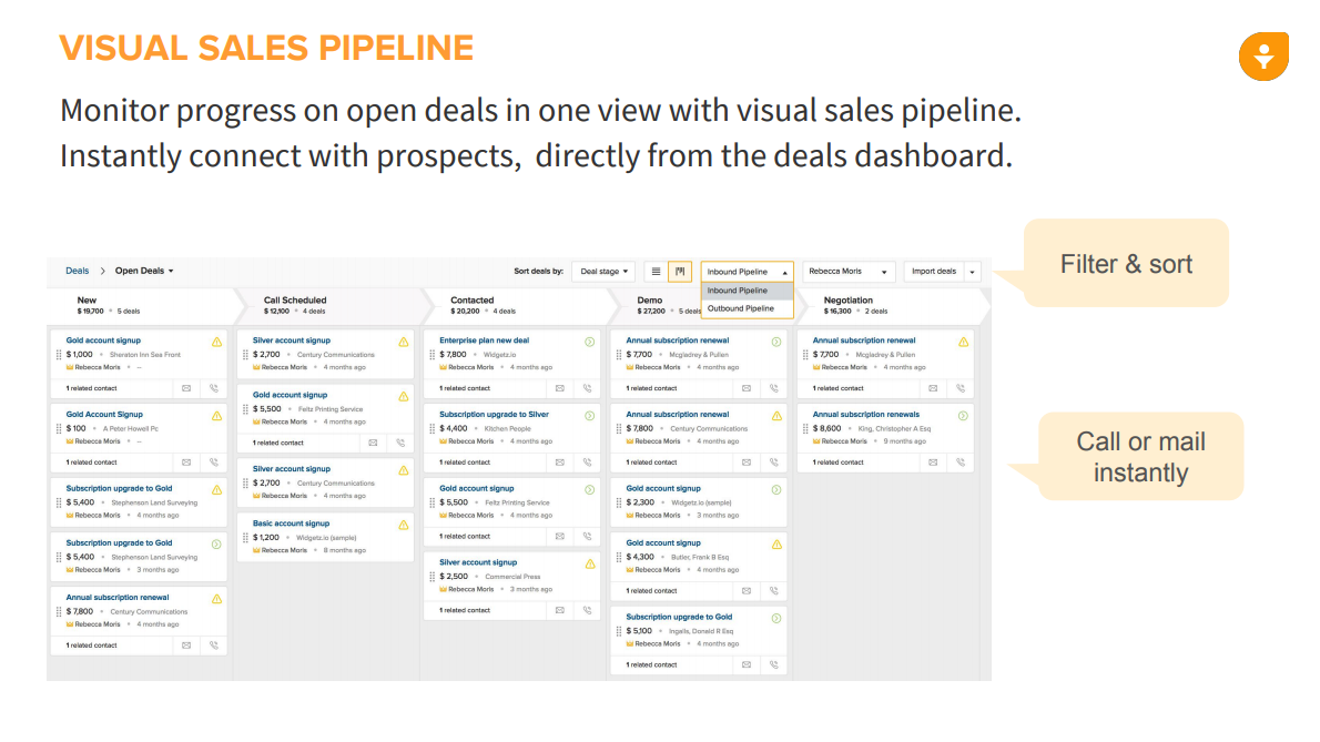 Get a visual insights in your sales pipeline using FreshSales